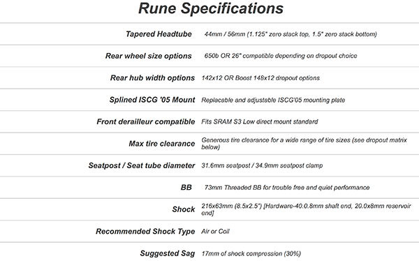 Rune-Specifications